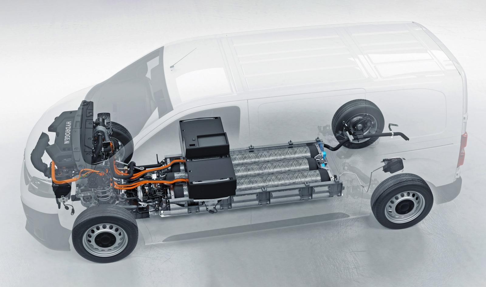 Deze afbeelding heeft een leeg alt-attribuut; de bestandsnaam is 03-Opel-presenteert-Vivaro-e-HYDROGEN-met-plug-in-brandstofcelaandrijving.jpg